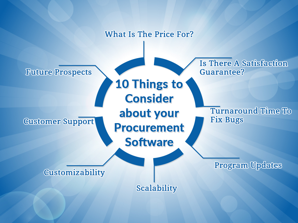 10 Things to Consider about your Procurement Software