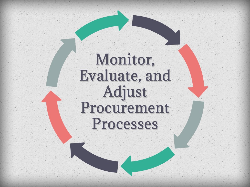 Monitor, Evaluate, and Adjust Procurement Processes