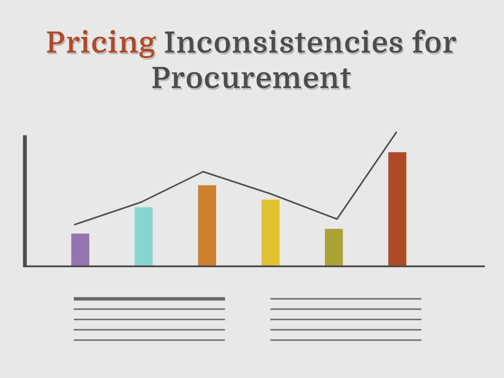 Pricing Inconsistencies for Procurement