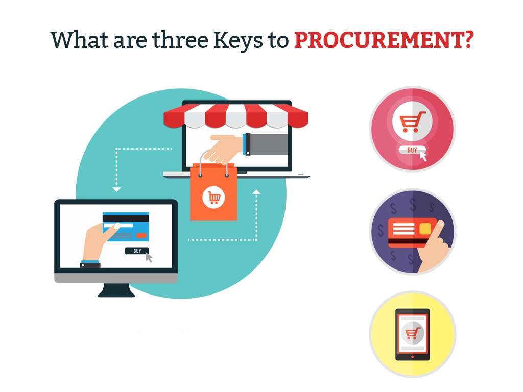 What are Three Keys to Procurement?
